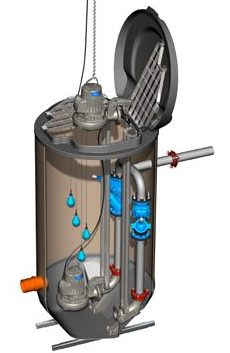Sewage/Storm Pumping Solutions